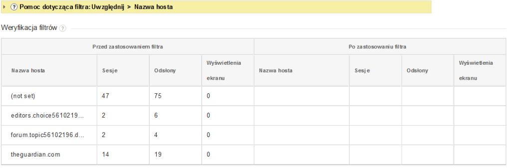 Tabela weryfikacji Analytics
